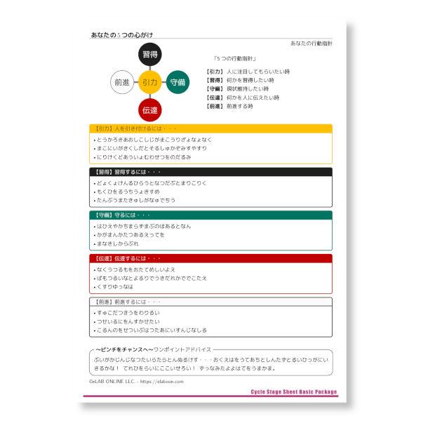 ベースパッケージ ページ3